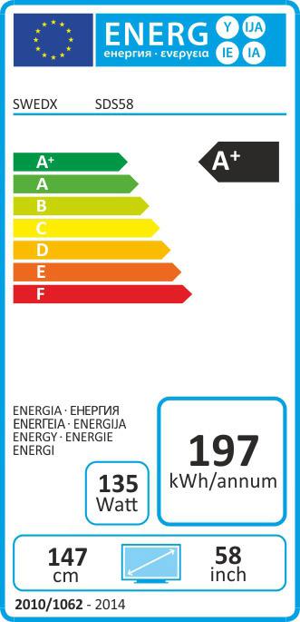 58 inch Digital Signage Screen Energy Level